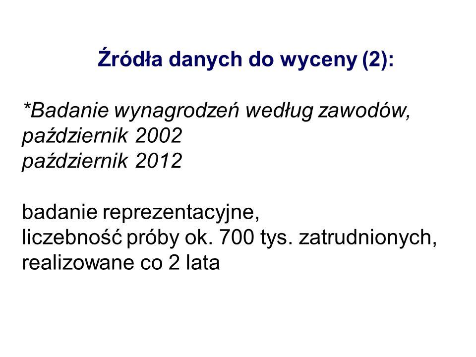 Źródła danych do wyceny (2): *Badanie wynagrodzeń według zawodów, październik 2002 październik 2012 badanie reprezentacyjne, liczebność próby ok. 700