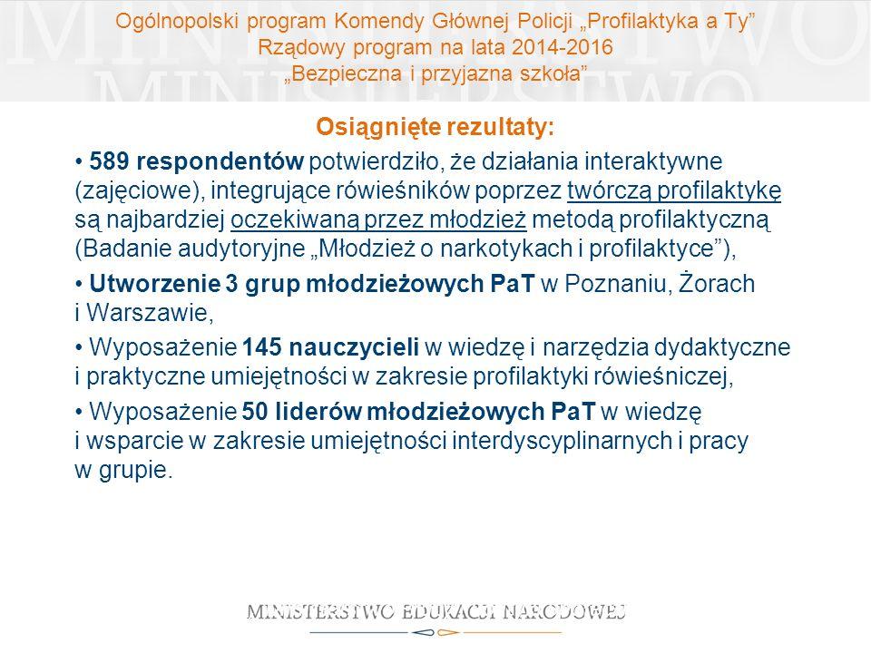 """Ogólnopolski program Komendy Głównej Policji """"Profilaktyka a Ty Rządowy program na lata 2014-2016 """"Bezpieczna i przyjazna szkoła Osiągnięte rezultaty: 589 respondentów potwierdziło, że działania interaktywne (zajęciowe), integrujące rówieśników poprzez twórczą profilaktykę są najbardziej oczekiwaną przez młodzież metodą profilaktyczną (Badanie audytoryjne """"Młodzież o narkotykach i profilaktyce ), Utworzenie 3 grup młodzieżowych PaT w Poznaniu, Żorach i Warszawie, Wyposażenie 145 nauczycieli w wiedzę i narzędzia dydaktyczne i praktyczne umiejętności w zakresie profilaktyki rówieśniczej, Wyposażenie 50 liderów młodzieżowych PaT w wiedzę i wsparcie w zakresie umiejętności interdyscyplinarnych i pracy w grupie."""