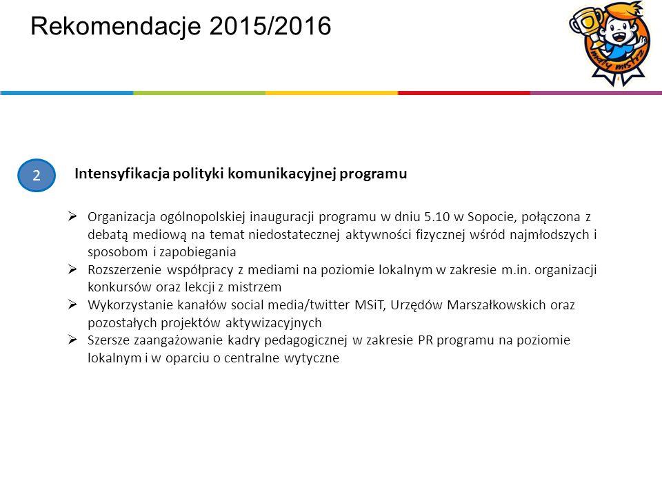 Rekomendacje 2015/2016 2 Intensyfikacja polityki komunikacyjnej programu  Organizacja ogólnopolskiej inauguracji programu w dniu 5.10 w Sopocie, połączona z debatą mediową na temat niedostatecznej aktywności fizycznej wśród najmłodszych i sposobom i zapobiegania  Rozszerzenie współpracy z mediami na poziomie lokalnym w zakresie m.in.