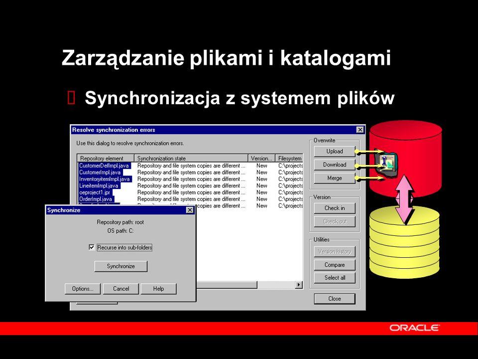 Synchronizacja z systemem plików Zarządzanie plikami i katalogami