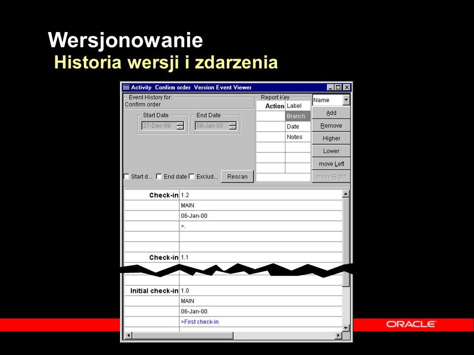 Wersjonowanie Historia wersji i zdarzenia