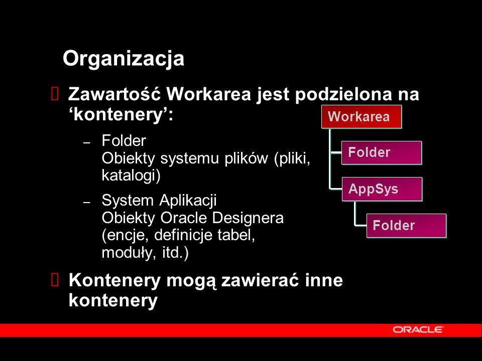 Workarea Folder AppSys Folder Organizacja  Zawartość Workarea jest podzielona na 'kontenery': – Folder Obiekty systemu plików (pliki, katalogi) – Sys