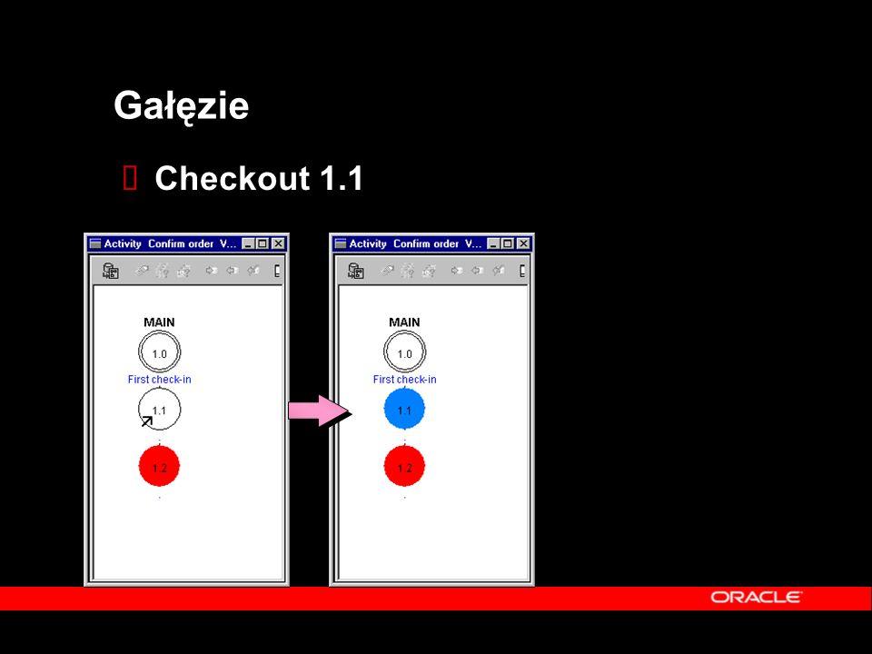 Gałęzie  Checkout 1.1
