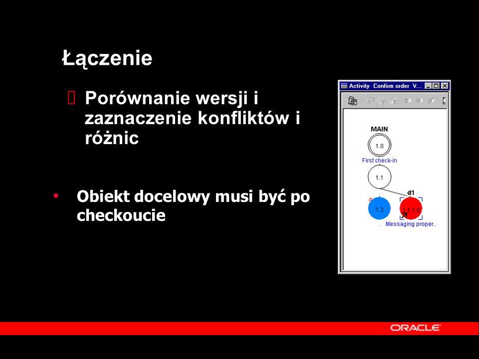 Łączenie  Porównanie wersji i zaznaczenie konfliktów i różnic Obiekt docelowy musi być po checkoucie