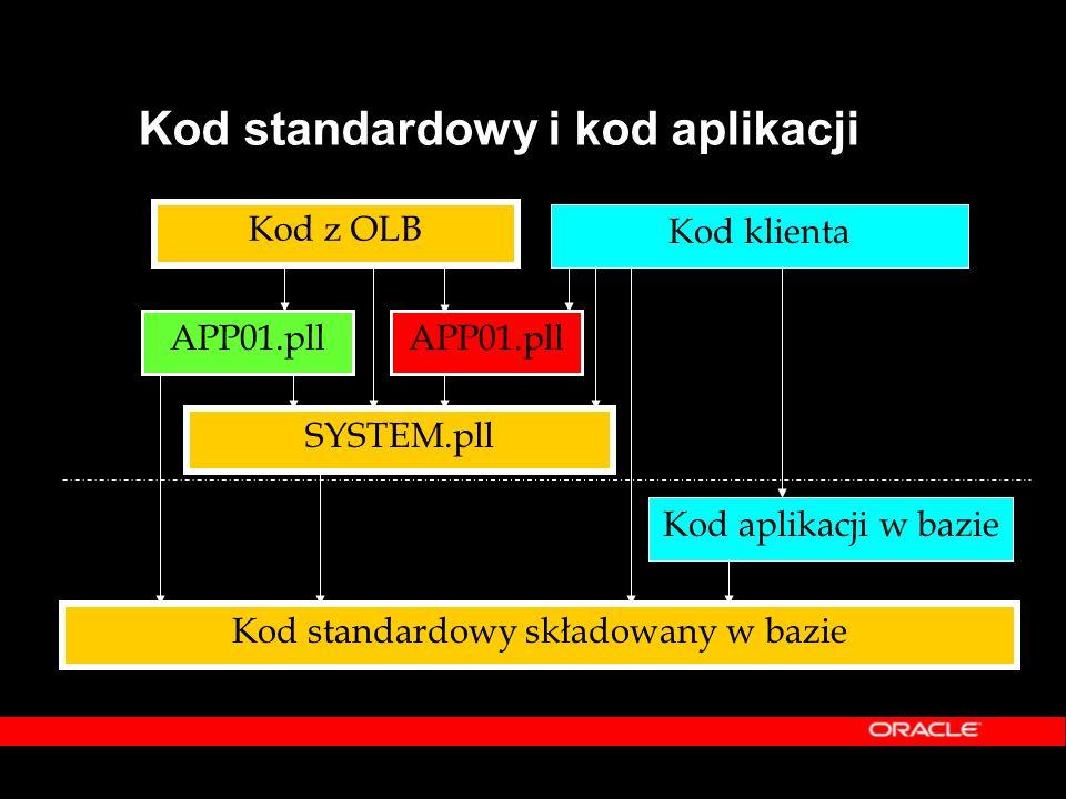 Kod standardowy i kod aplikacji SYSTEM.pll APP01.pll Kod z OLB Kod standardowy składowany w bazie APP01.pll Kod klienta Kod aplikacji w bazie