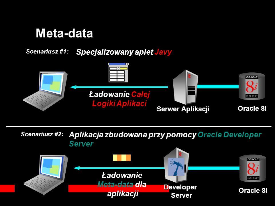 Specjalizowany aplet Javy Scenariusz #1: Ładowanie Całej Logiki Aplikaci Meta-data Aplikacja zbudowana przy pomocy Oracle Developer Server Scenariusz