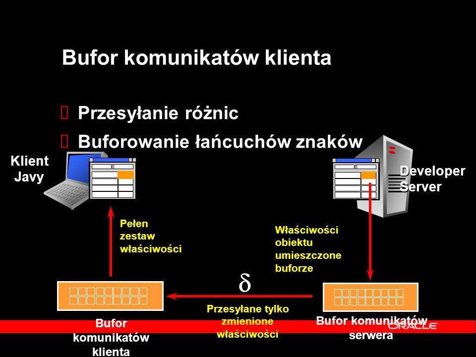 Bufor komunikatów klienta DeveloperServer Klient Javy  Przesyłanie różnic  Buforowanie łańcuchów znaków Właściwości obiektu umieszczone buforze Bufo