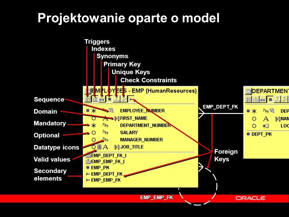 Target is checked in creating a new version Łączenie  Checkin nowej wersji