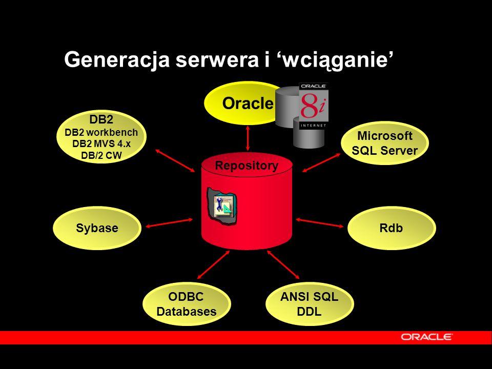 Generacja serwera i 'wciąganie' Oracle ODBC Databases Sybase Microsoft SQL Server Repository ANSI SQL DDL Rdb DB2 DB2 workbench DB2 MVS 4.x DB/2 CW