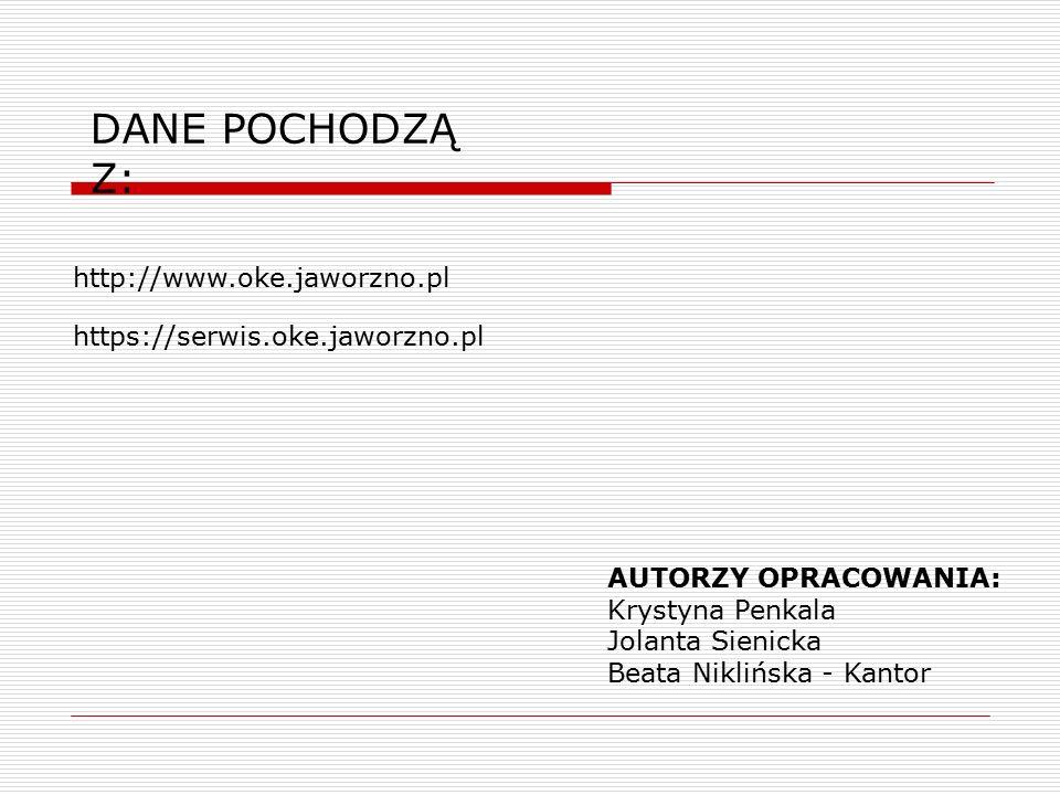 DANE POCHODZĄ Z: http://www.oke.jaworzno.pl https://serwis.oke.jaworzno.pl AUTORZY OPRACOWANIA: Krystyna Penkala Jolanta Sienicka Beata Niklińska - Kantor