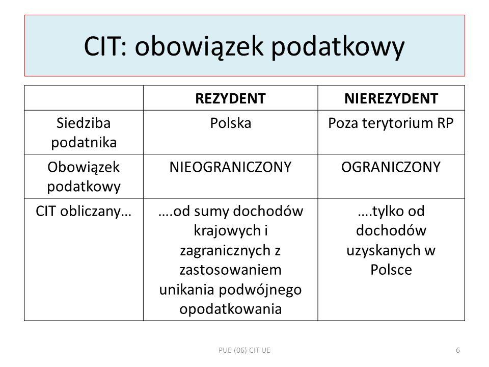 CIT: obowiązek podatkowy REZYDENTNIEREZYDENT Siedziba podatnika PolskaPoza terytorium RP Obowiązek podatkowy NIEOGRANICZONYOGRANICZONY CIT obliczany……