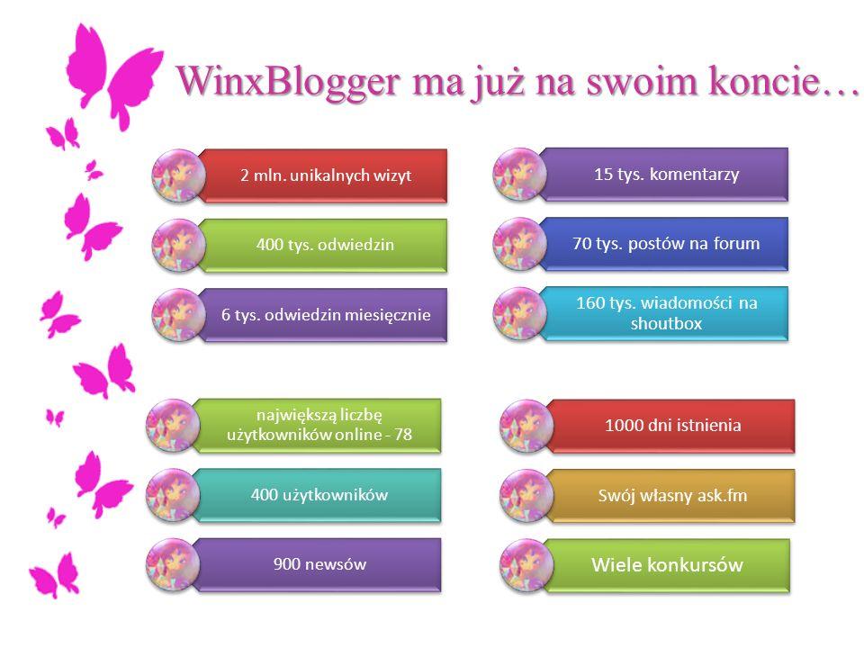 WinxBlogger ma już na swoim koncie… 2 mln. unikalnych wizyt 400 tys. odwiedzin 6 tys. odwiedzin miesięcznie największą liczbę użytkowników online - 78