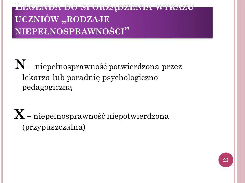 """L EGENDA DO SPORZĄDZENIA WYKAZU UCZNIÓW """" RODZAJE NIEPEŁNOSPRAWNOŚCI """" N – niepełnosprawność potwierdzona przez lekarza lub poradnię psychologiczno– p"""