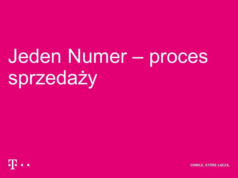 Jeden Numer – proces sprzedaży