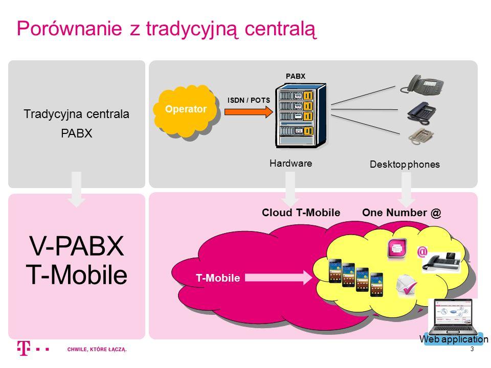 Porównanie z tradycyjną centralą 3 Desktop phones Hardware Cloud T-Mobile PABX Operator T-Mobile One Number @ ISDN / POTS Web application Tradycyjna c