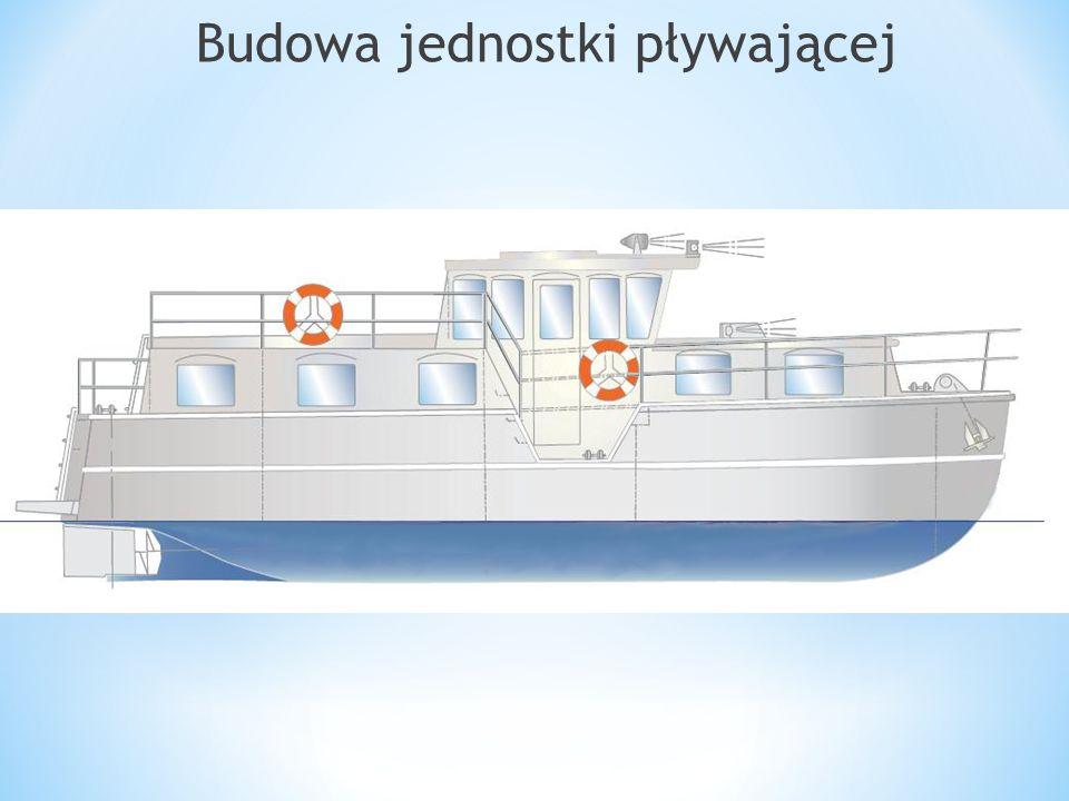 Budowa jednostki pływającej