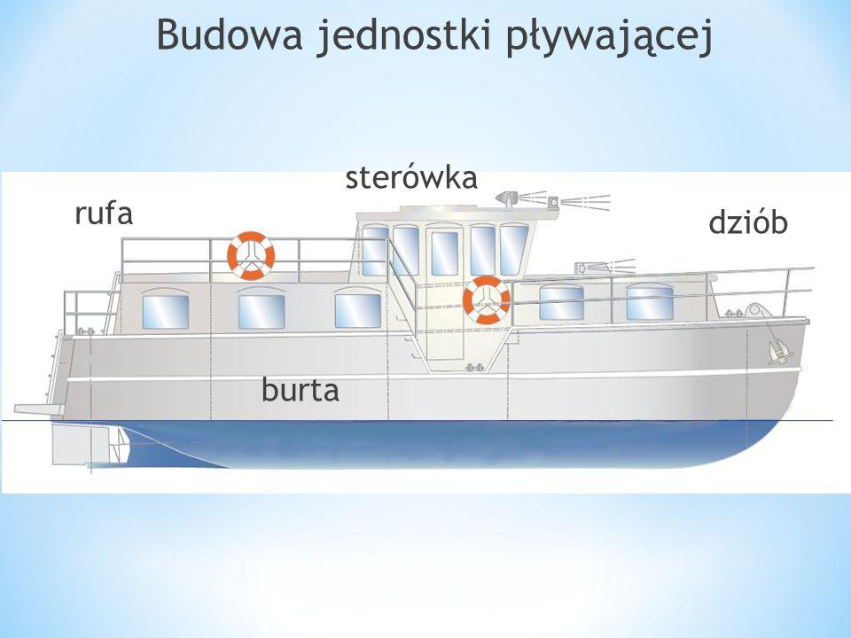 Budowa jednostki pływającej dziób rufa sterówka burta