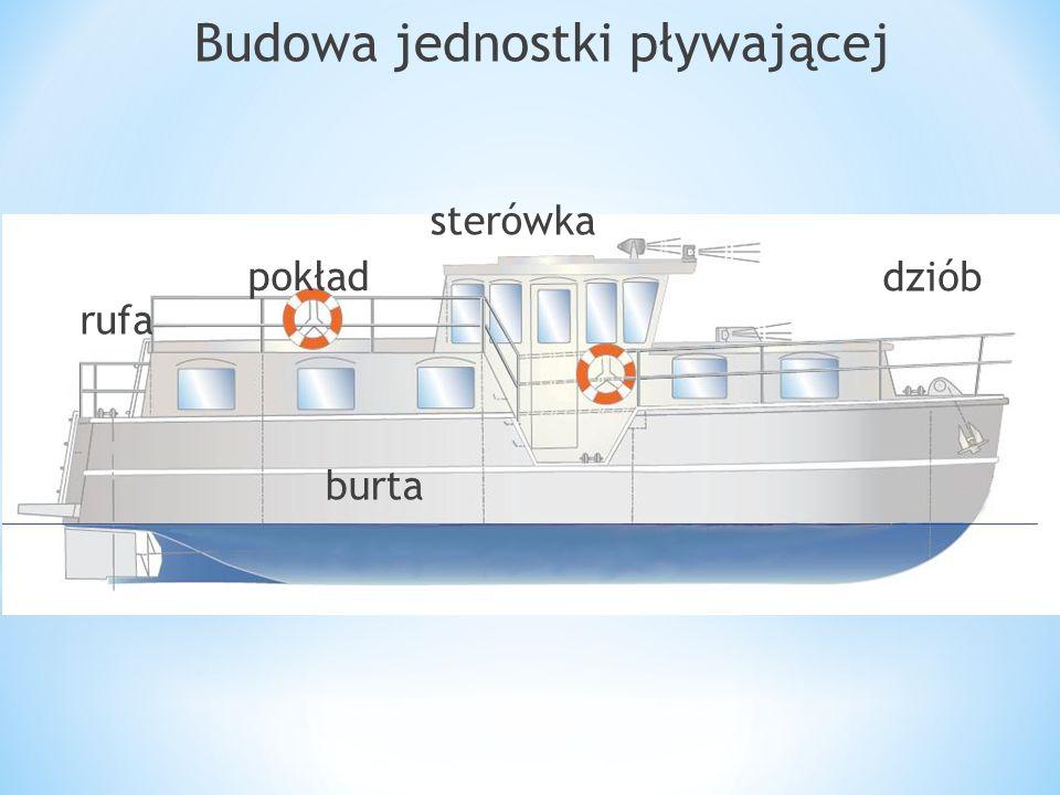Budowa jednostki pływającej dziób rufa sterówka burta pokład