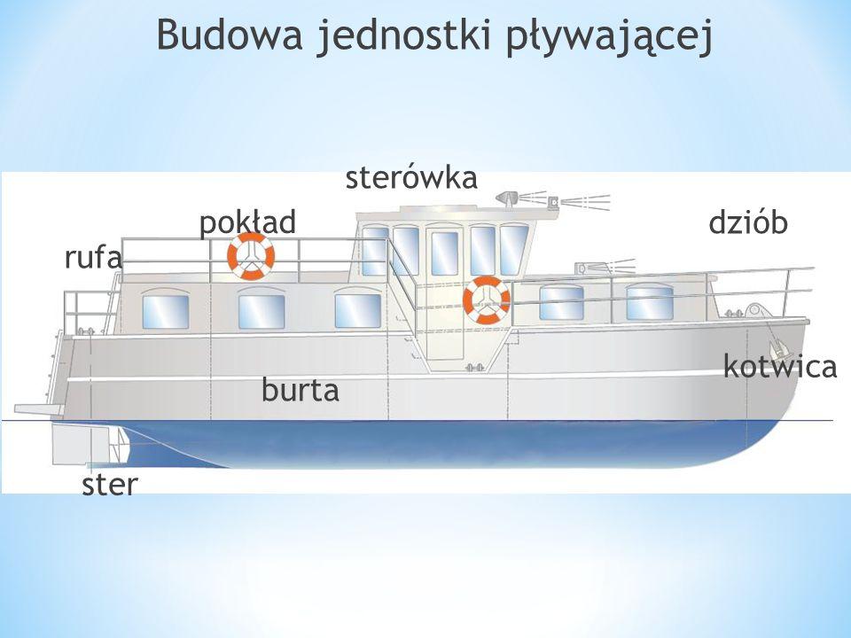 Budowa jednostki pływającej dziób rufa sterówka burta pokład kotwica ster