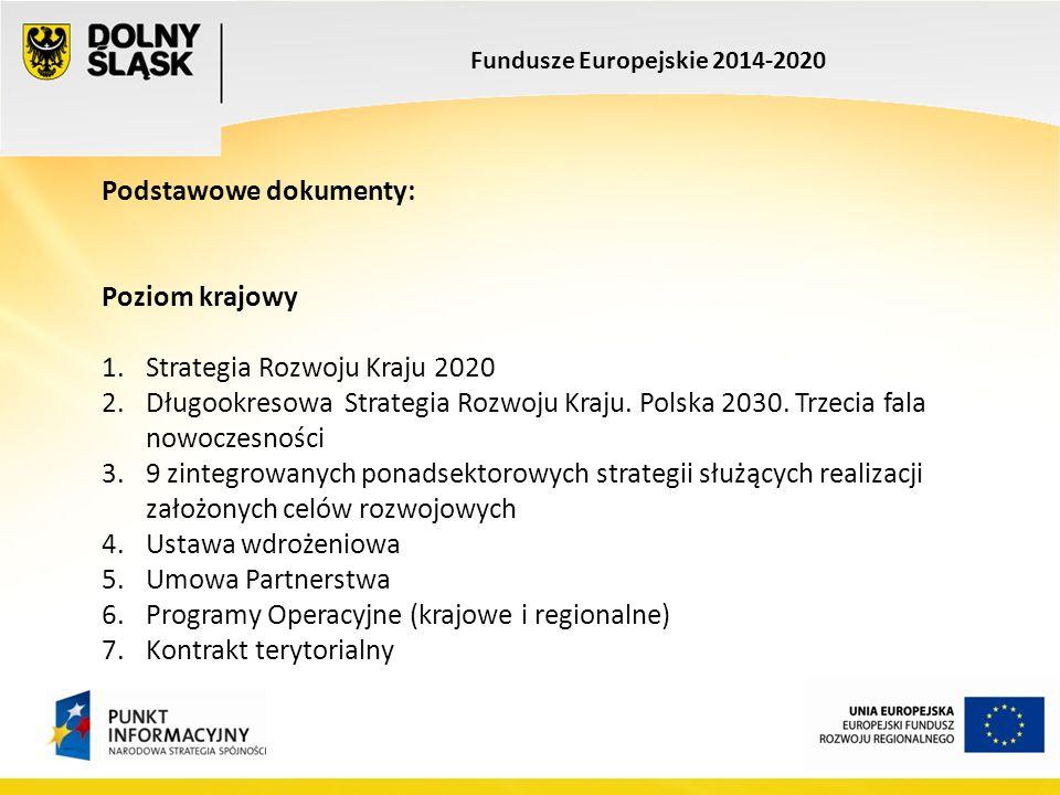 Fundusze Europejskie 2014-2020 Podstawowe dokumenty: Poziom krajowy 1.Strategia Rozwoju Kraju 2020 2.Długookresowa Strategia Rozwoju Kraju.