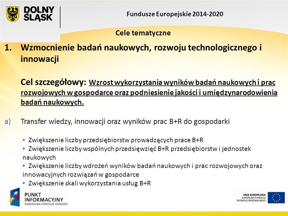 Fundusze Europejskie 2014-2020 Cele tematyczne 1.