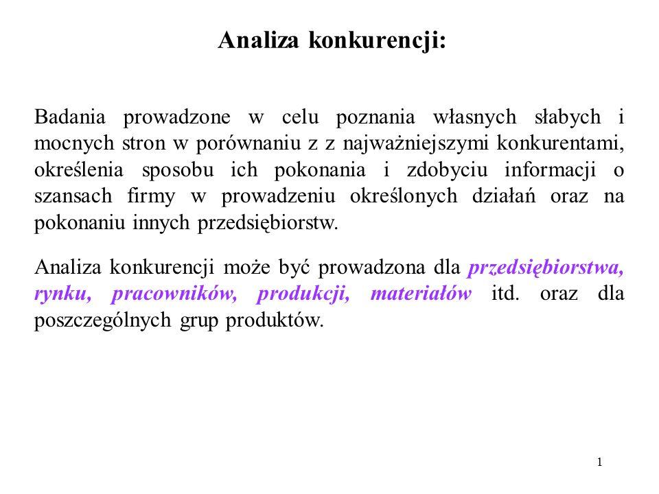 2 Analiza konkurencji - przedsiębiorstwo: