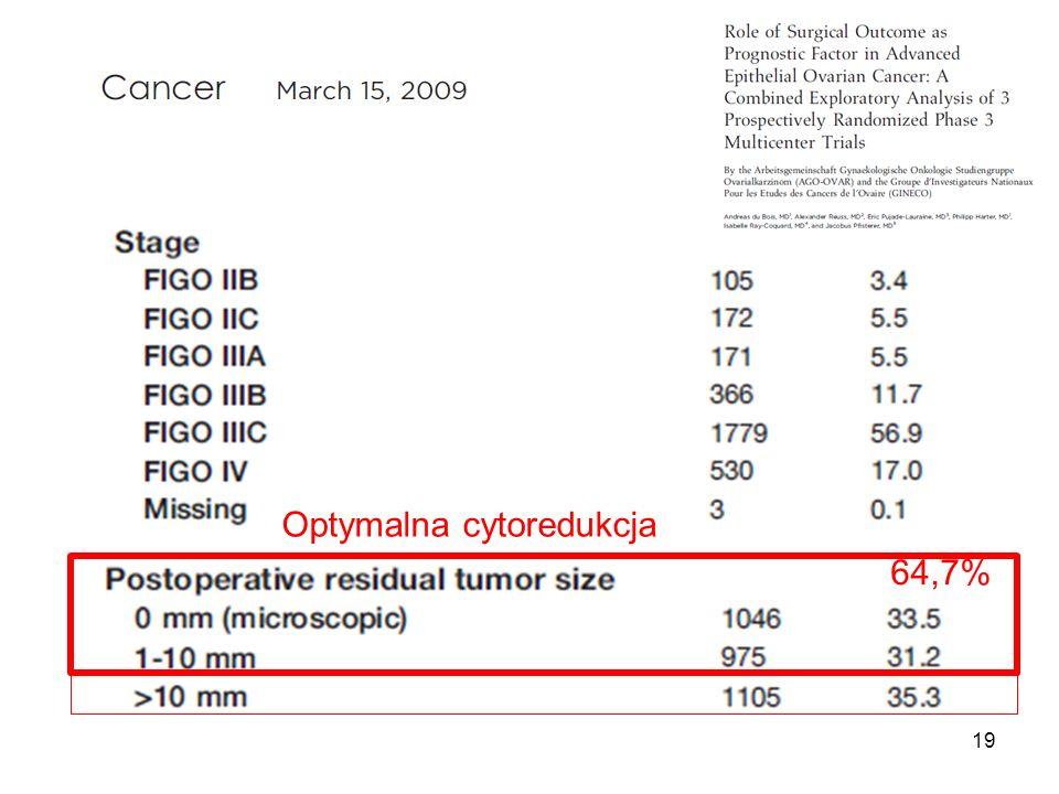 64,7% Optymalna cytoredukcja 19