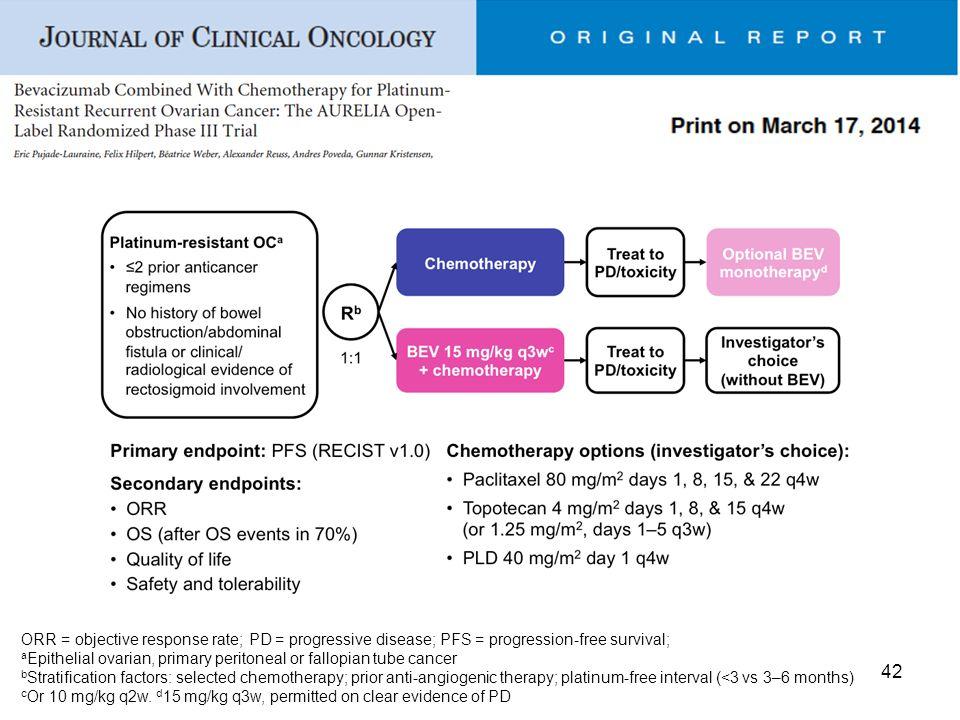 42 ORR = objective response rate; PD = progressive disease; PFS = progression-free survival; a Epithelial ovarian, primary peritoneal or fallopian tub