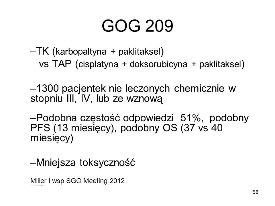 GOG 209 –TK ( karbopaltyna + paklitaksel ) vs TAP ( cisplatyna + doksorubicyna + paklitaksel ) –1300 pacjentek nie leczonych chemicznie w stopniu III,