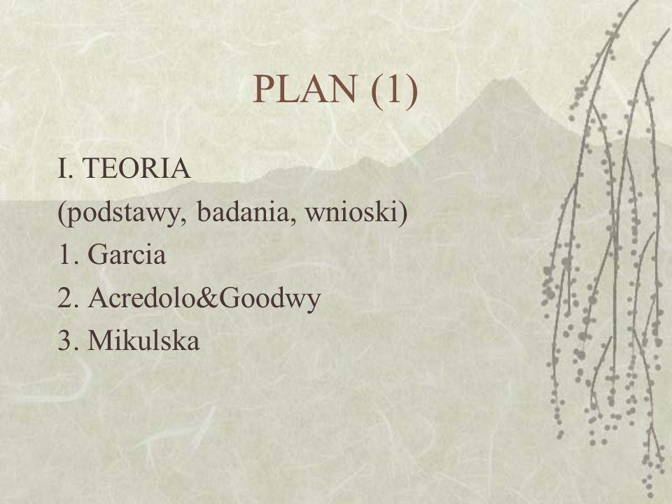 PLAN (1) I. TEORIA (podstawy, badania, wnioski) 1. Garcia 2. Acredolo&Goodwy 3. Mikulska