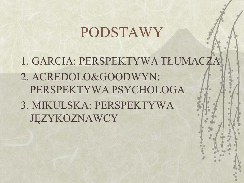 PODSTAWY 1. GARCIA: PERSPEKTYWA TŁUMACZA 2. ACREDOLO&GOODWYN: PERSPEKTYWA PSYCHOLOGA 3. MIKULSKA: PERSPEKTYWA JĘZYKOZNAWCY
