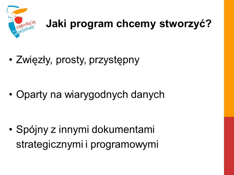 Jaki program chcemy stworzyć.