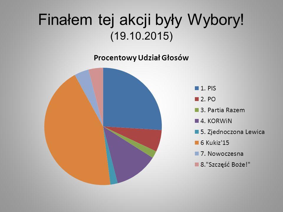 Finałem tej akcji były Wybory! (19.10.2015)