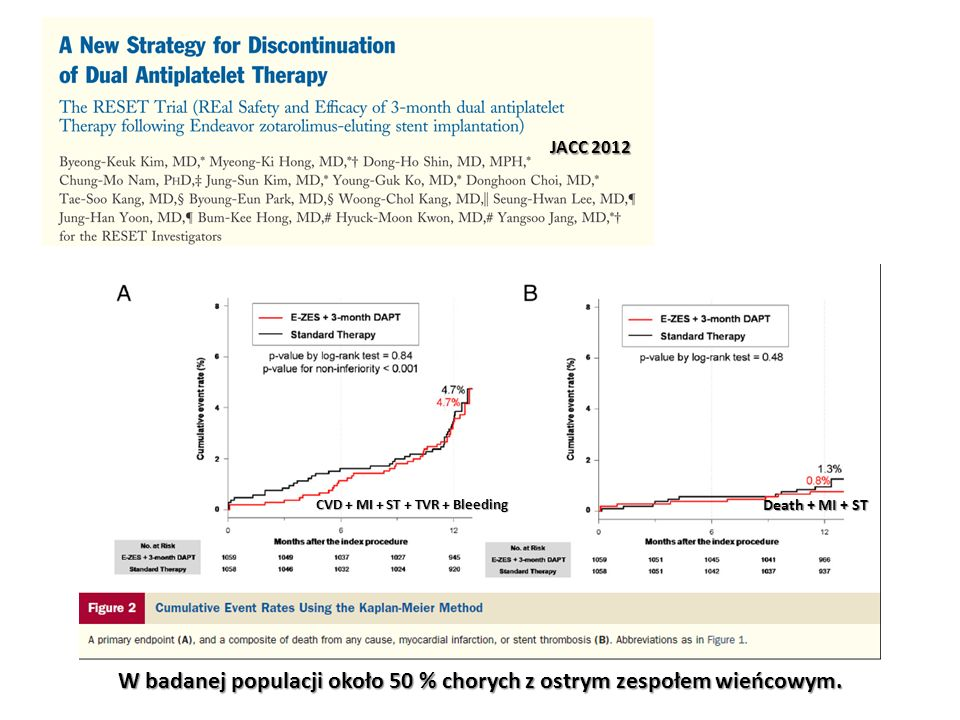 W badanej populacji około 50 % chorych z ostrym zespołem wieńcowym. CVD + MI + ST + TVR + Bleeding Death + MI + ST JACC 2012