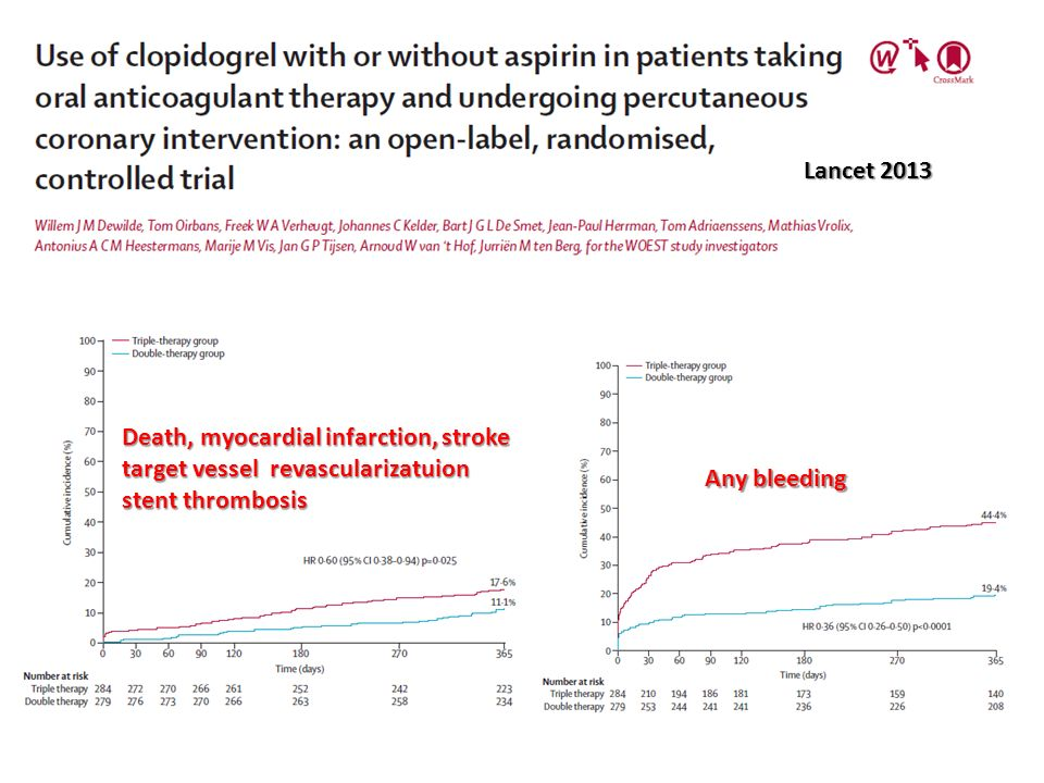 Any bleeding Death, myocardial infarction, stroke target vessel revascularizatuion stent thrombosis Lancet 2013