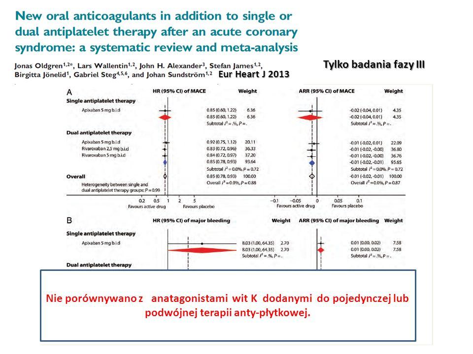 Eur Heart J 2013 Nie porównywano z anatagonistami wit K dodanymi do pojedynczej lub podwójnej terapii anty-płytkowej. Tylko badania fazy III