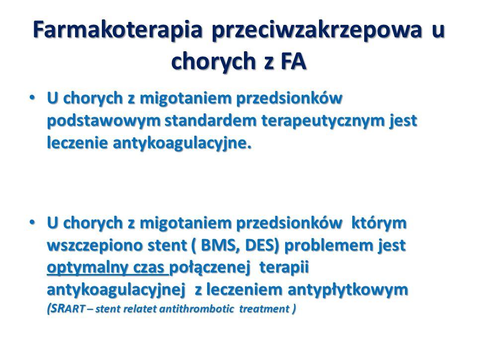 Farmakoterapia przeciwzakrzepowa u chorych z FA U chorych z migotaniem przedsionków podstawowym standardem terapeutycznym jest leczenie antykoagulacyj