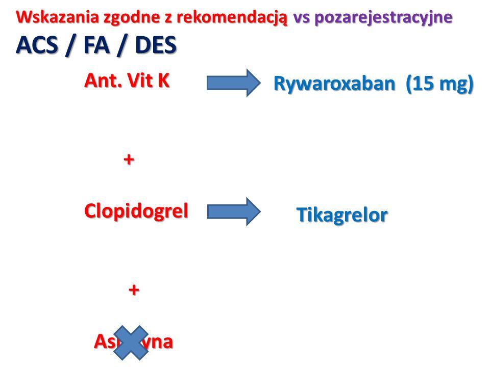 Ant. Vit K +Clopidogrel + Aspiryna Aspiryna Wskazania zgodne z rekomendacją vs pozarejestracyjne ACS / FA / DES Rywaroxaban (15 mg) Tikagrelor