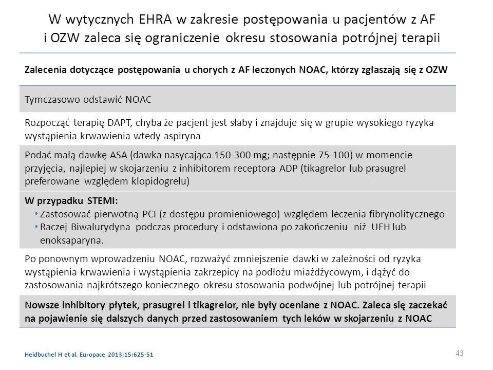 W wytycznych EHRA w zakresie postępowania u pacjentów z AF i OZW zaleca się ograniczenie okresu stosowania potrójnej terapii 43 Zalecenia dotyczące po