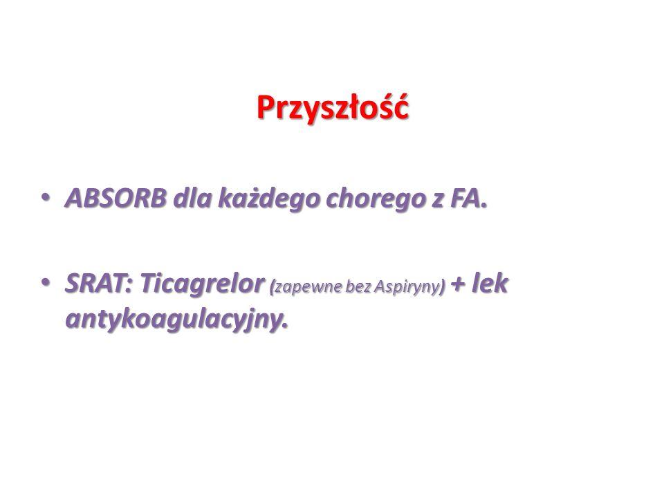 Przyszłość ABSORB dla każdego chorego z FA. ABSORB dla każdego chorego z FA. SRAT: Ticagrelor (zapewne bez Aspiryny) + lek antykoagulacyjny. SRAT: Tic