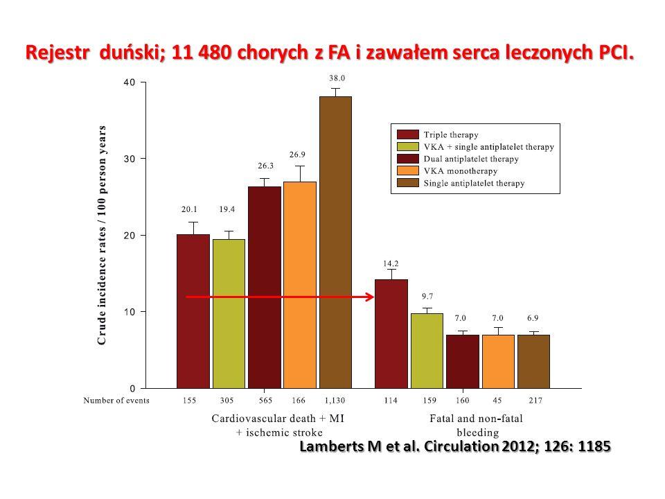 Rejestr duński; 11 480 chorych z FA i zawałem serca leczonych PCI. Lamberts M et al. Circulation 2012; 126: 1185