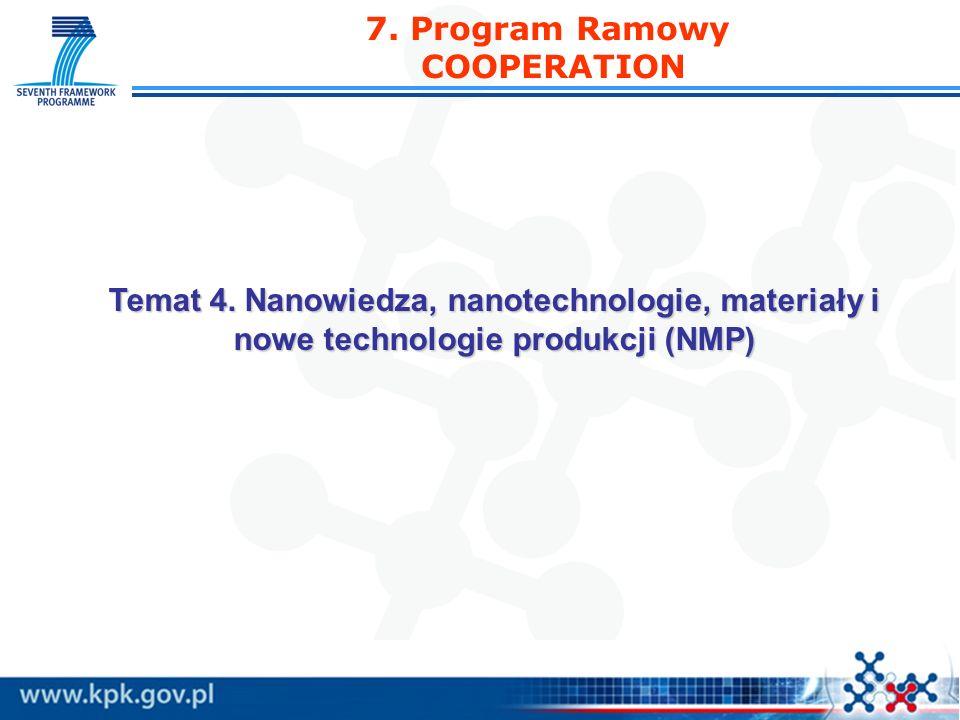 7. Program Ramowy COOPERATION Temat 4.