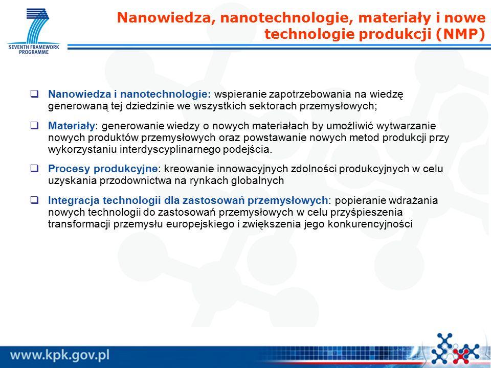 Nanowiedza, nanotechnologie, materiały i nowe technologie produkcji (NMP)  Nanowiedza i nanotechnologie: wspieranie zapotrzebowania na wiedzę generowaną tej dziedzinie we wszystkich sektorach przemysłowych;  Materiały: generowanie wiedzy o nowych materiałach by umożliwić wytwarzanie nowych produktów przemysłowych oraz powstawanie nowych metod produkcji przy wykorzystaniu interdyscyplinarnego podejścia.