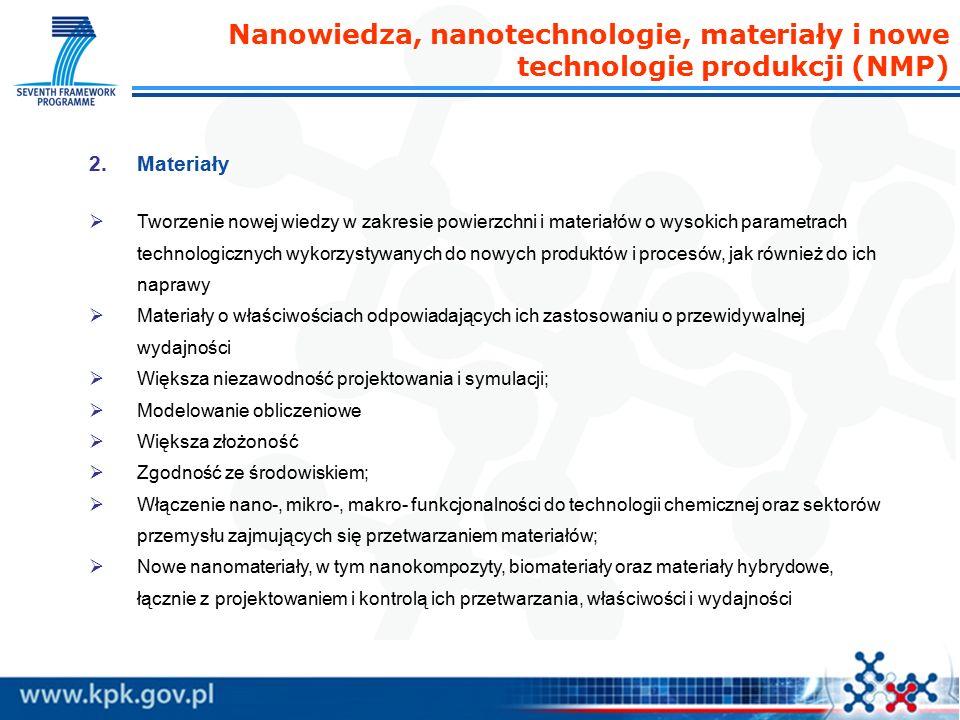 Nanowiedza, nanotechnologie, materiały i nowe technologie produkcji (NMP) 2.Materiały  Tworzenie nowej wiedzy w zakresie powierzchni i materiałów o wysokich parametrach technologicznych wykorzystywanych do nowych produktów i procesów, jak również do ich naprawy  Materiały o właściwościach odpowiadających ich zastosowaniu o przewidywalnej wydajności  Większa niezawodność projektowania i symulacji;  Modelowanie obliczeniowe  Większa złożoność  Zgodność ze środowiskiem;  Włączenie nano-, mikro-, makro- funkcjonalności do technologii chemicznej oraz sektorów przemysłu zajmujących się przetwarzaniem materiałów;  Nowe nanomateriały, w tym nanokompozyty, biomateriały oraz materiały hybrydowe, łącznie z projektowaniem i kontrolą ich przetwarzania, właściwości i wydajności