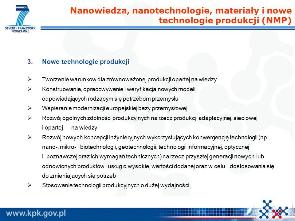 Nanowiedza, nanotechnologie, materiały i nowe technologie produkcji (NMP) 3.Nowe technologie produkcji  Tworzenie warunków dla zrównoważonej produkcji opartej na wiedzy  Konstruowanie, opracowywanie i weryfikacja nowych modeli odpowiadających rodzącym się potrzebom przemysłu  Wspieranie modernizacji europejskiej bazy przemysłowej  Rozwój ogólnych zdolności produkcyjnych na rzecz produkcji adaptacyjnej, sieciowej i opartej na wiedzy  Rozwój nowych koncepcji inżynieryjnych wykorzystujących konwergencję technologii (np.