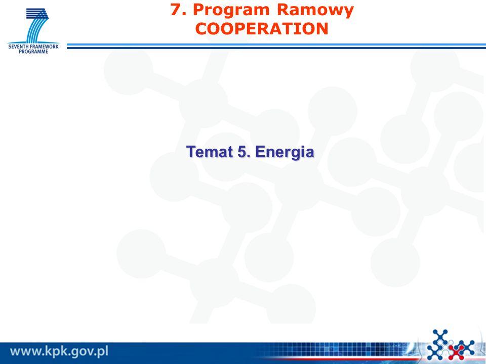7. Program Ramowy COOPERATION Temat 5. Energia