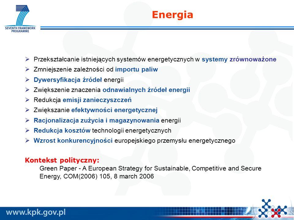 Energia  Przekształcanie istniejących systemów energetycznych w systemy zrównoważone  Zmniejszenie zależności od importu paliw  Dywersyfikacja źródeł energii  Zwiększenie znaczenia odnawialnych źródeł energii  Redukcja emisji zanieczyszczeń  Zwiększanie efektywności energetycznej  Racjonalizacja zużycia i magazynowania energii  Redukcja kosztów technologii energetycznych  Wzrost konkurencyjności europejskiego przemysłu energetycznego Kontekst polityczny: Green Paper - A European Strategy for Sustainable, Competitive and Secure Energy, COM(2006) 105, 8 march 2006