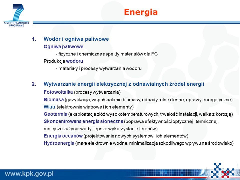 1.Wodór i ogniwa paliwowe Ogniwa paliwowe - fizyczne i chemiczne aspekty materiałów dla FC Produkcja wodoru - materiały i procesy wytwarzania wodoru 2.Wytwarzanie energii elektrycznej z odnawialnych źródeł energii Fotowoltaika (procesy wytwarzania) Biomasa (gazyfikacja, współspalanie biomasy, odpady rolne i leśne, uprawy energetyczne) Wiatr (elektrownie wiatrowe i ich elementy) Geotermia (eksploatacja złóż wysokotemperaturowych, trwałość instalacji, walka z korozją) Skoncentrowana energia słoneczna (poprawa efektywności optycznej i termicznej, mniejsze zużycie wody, lepsze wykorzystanie terenów) Energia oceanów (projektowanie nowych systemów i ich elementów) Hydroenergia (małe elektrownie wodne, minimalizacja szkodliwego wpływu na środowisko) Energia