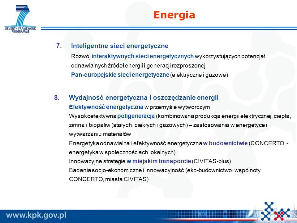 7.Inteligentne sieci energetyczne Rozwój interaktywnych sieci energetycznych wykorzystujących potencjał odnawialnych źródeł energii i generacji rozproszonej Pan-europejskie sieci energetyczne (elektryczne i gazowe) 8.Wydajność energetyczna i oszczędzanie energii Efektywność energetyczna w przemyśle wytwórczym Wysokoefektywna poligeneracja (kombinowana produkcja energii elektrycznej, ciepła, zimna i biopaliw (stałych, ciekłych i gazowych) – zastosowania w energetyce i wytwarzaniu materiałów Energetyka odnawialna i efektywność energetyczna w budownictwie (CONCERTO - energetyka w społecznościach lokalnych) Innowacyjne strategie w miejskim transporcie (CIVITAS-plus) Badania socjo-ekonomiczne i innowacyjność (eko-budownictwo, wspólnoty CONCERTO, miasta CIVITAS) Energia