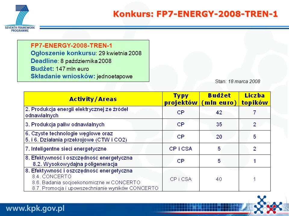 Konkurs: FP7-ENERGY-2008-TREN-1 Stan: 18 marca 2008 FP7-ENERGY-2008-TREN-1 Ogłoszenie konkursu : 29 kwietnia 2008 Deadline : 8 października 2008 Budżet: 147 mln euro Składanie wniosków: jednoetapowe